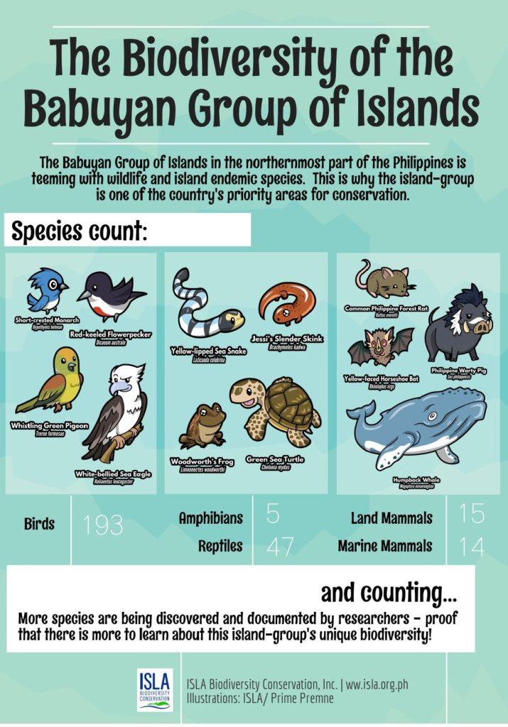 Babuyan Islands 1